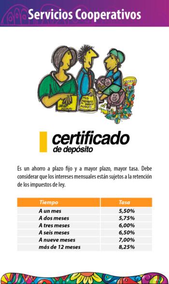 Certificados de depósitos o plazo fijo