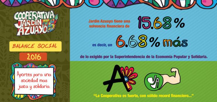 (Balance Social 2016) Solvencia y Calificación de riesgo Jardín Azuayo