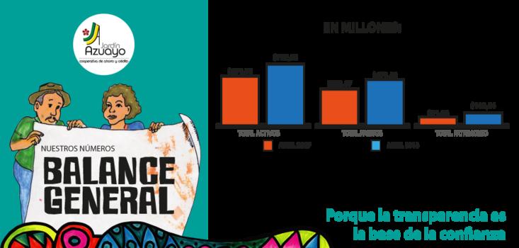 Balance General abril 2018